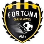 herb KS Fortuna Gągławki