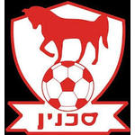 herb Bnei Sakhnin FC (Izrael)