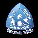herb RUCH Chorzów SA