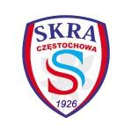 herb Skra Częstochowa