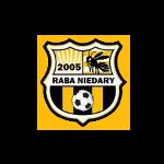 herb Raba Niedary
